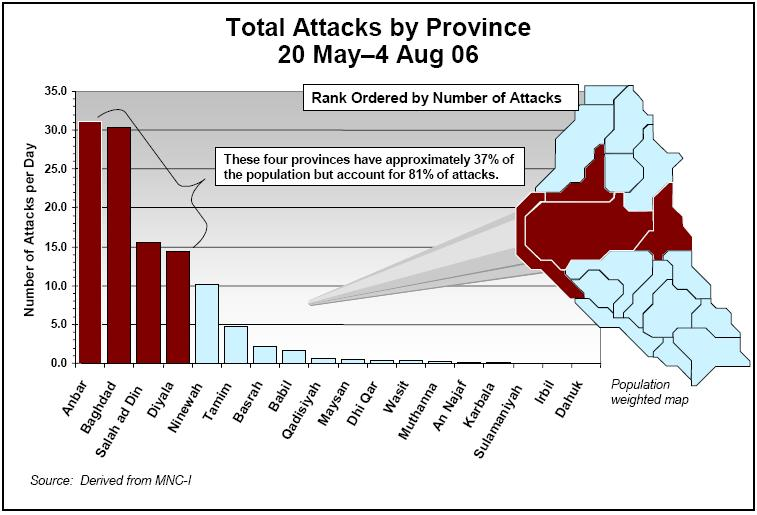 Pentagon Study: Death Toll by Province